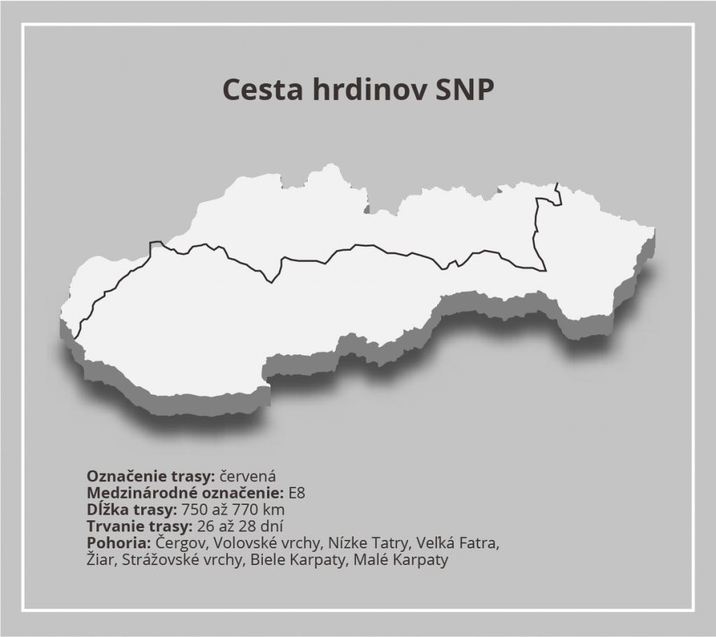cesta-hrdinov-slovenske-narodne-povstanie-trasa