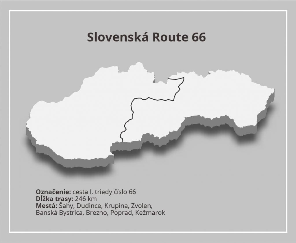 route-66-vylet-roadtrip-vyznamne-mesta-slovensko