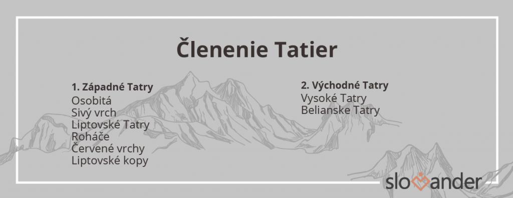 clenenie-tatier-zapadne-vychodne-vysoke-belianske