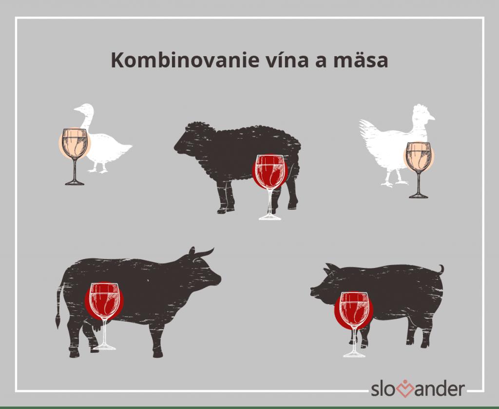 someliersky-rychlokurz-kombinovanie-vina-masa-hydina-bravcove