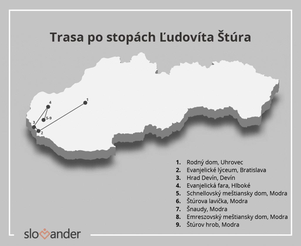 mapa-slovensko-muzea-ludovit-stur-pamiatky