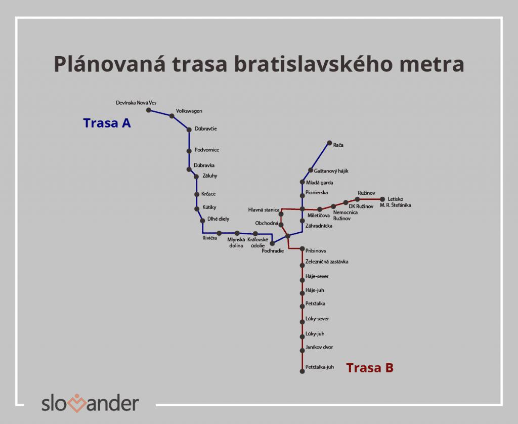 trasy-metro-bratislava-zastavky-podzemie-doprava