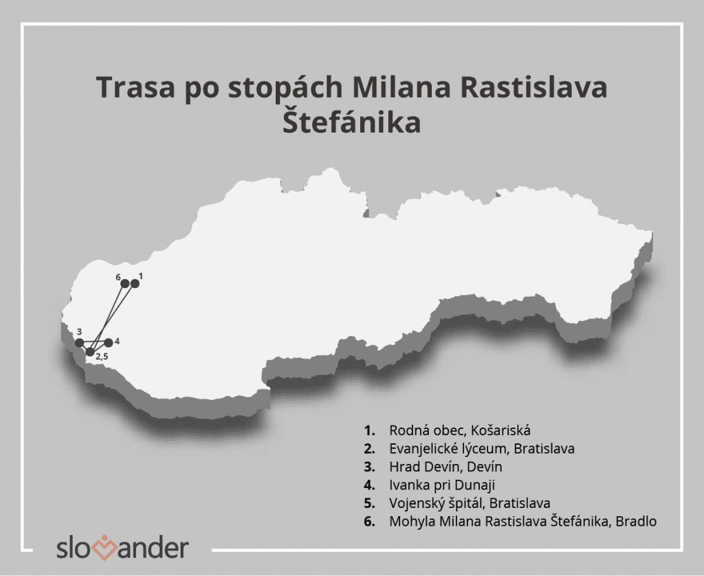 trasa-milan-rastislav-stefanik-pamiatky-vylet-slovensko