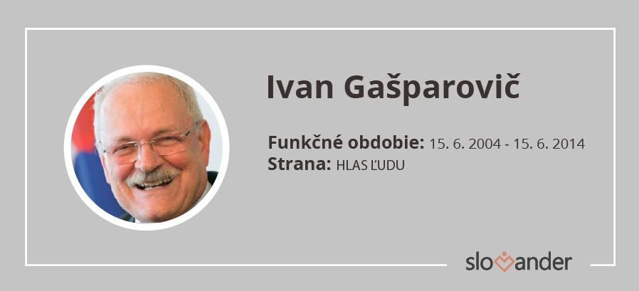 ivan-gasparovic-vizitka-prezident