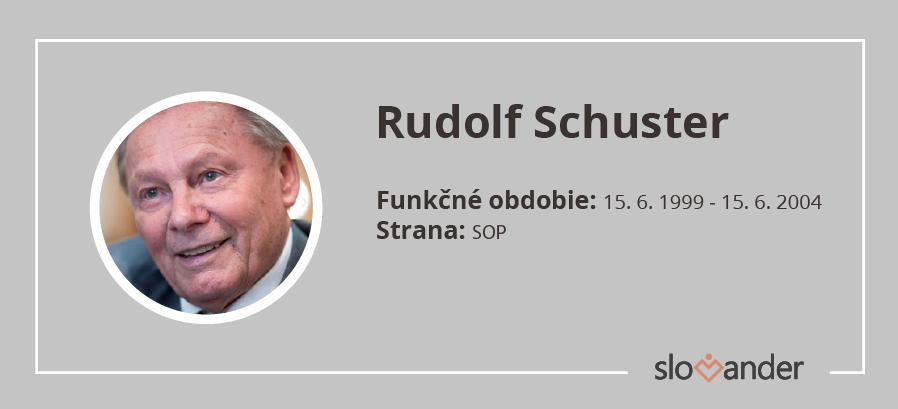 rudolf-schuster-prezident-vizitka