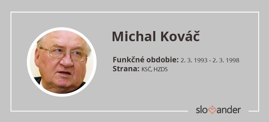 michal-kovac-prezident-vizitka