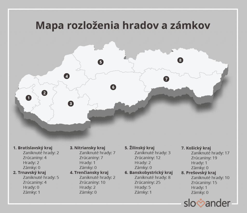 mapa-slovenska-hrady-zamky-kraje